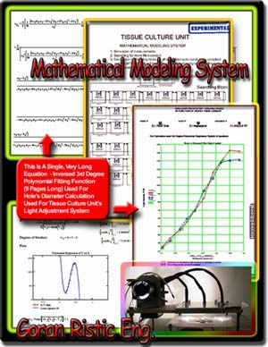 MORE ABOUT MATHEMATICAL MODELING SYSTEM